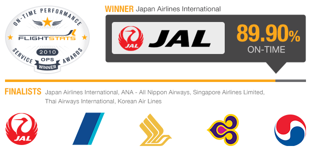 Asian Major Airlines