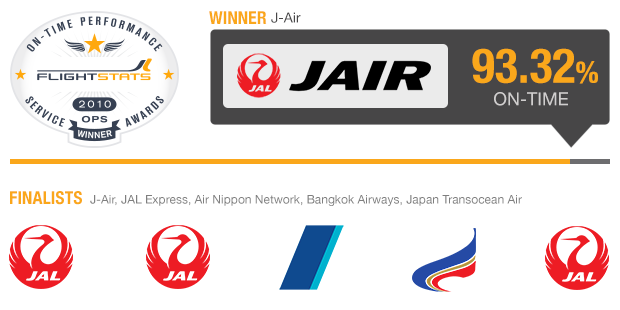 Regional Asian Airlines