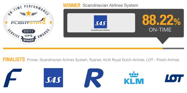 Major European Airlines