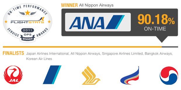 Major Asian Airlines